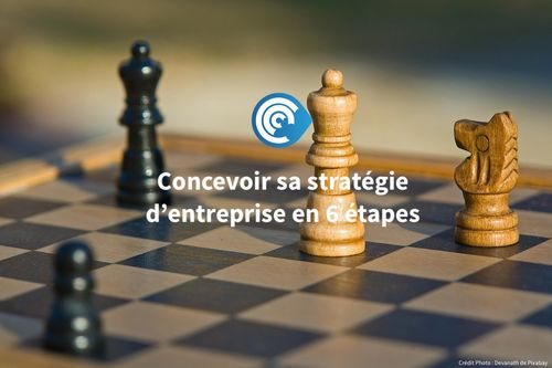 Concevoir sa stratégie d'entreprise simplement en 6 étapes